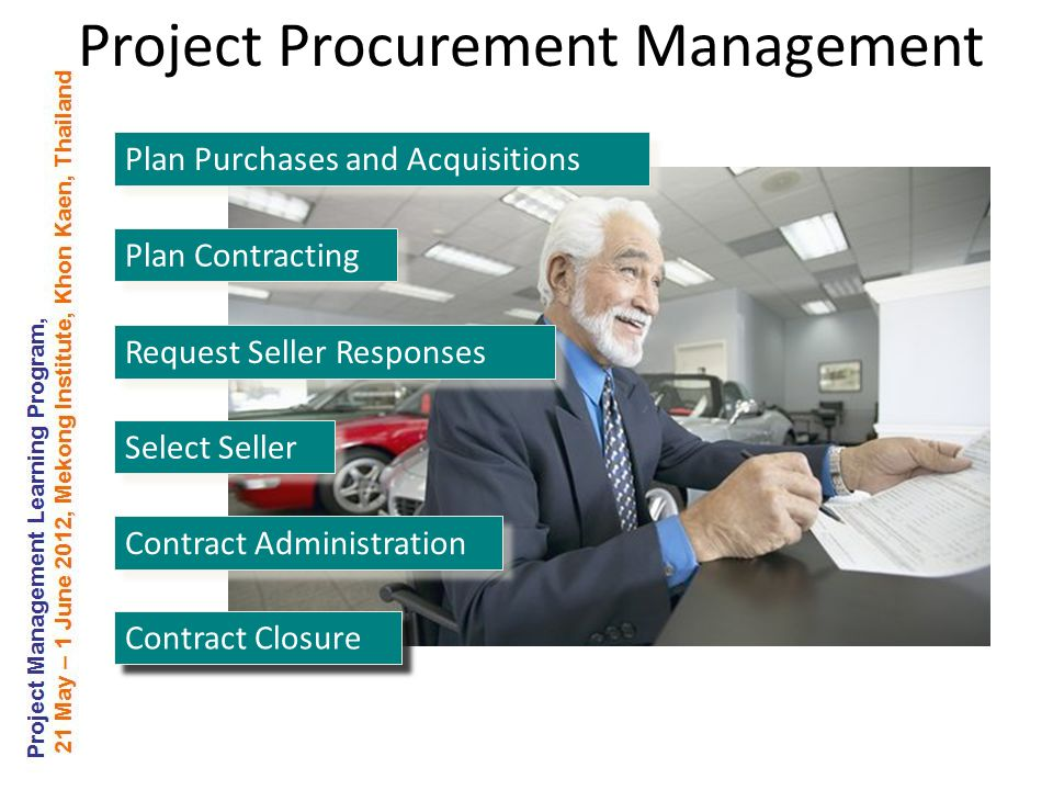 Plan Purchases and Acquisitions Plan Contracting Request Seller Responses Select Seller Contract Administration Contract Closure
