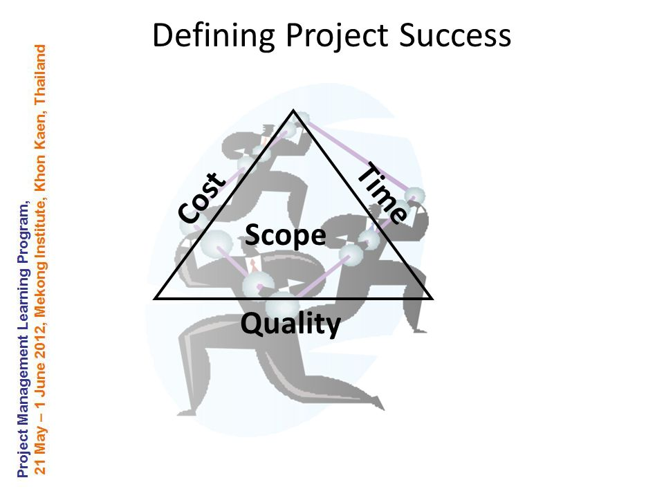 Defining Project Success Scope Cost Time Quality