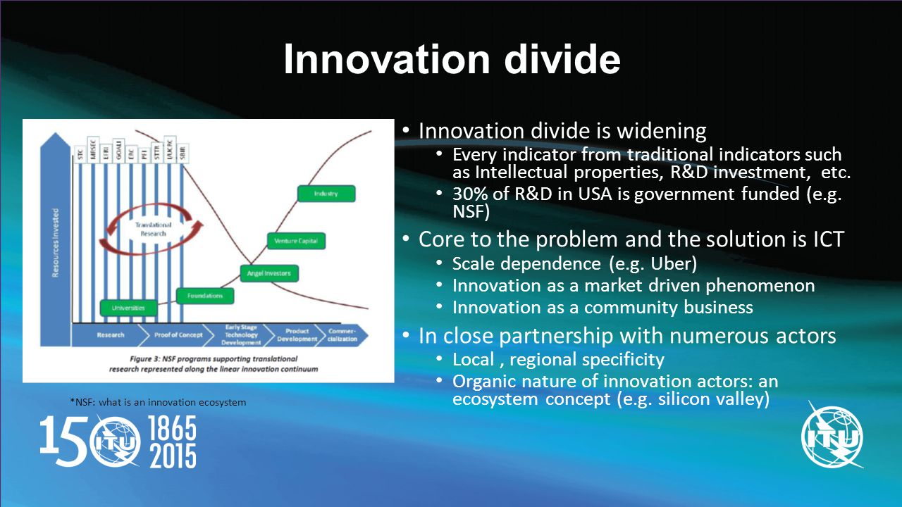 Innovation divide *NSF: what is an innovation ecosystem Innovation divide is widening Every indicator from traditional indicators such as Intellectual properties, R&D investment, etc.
