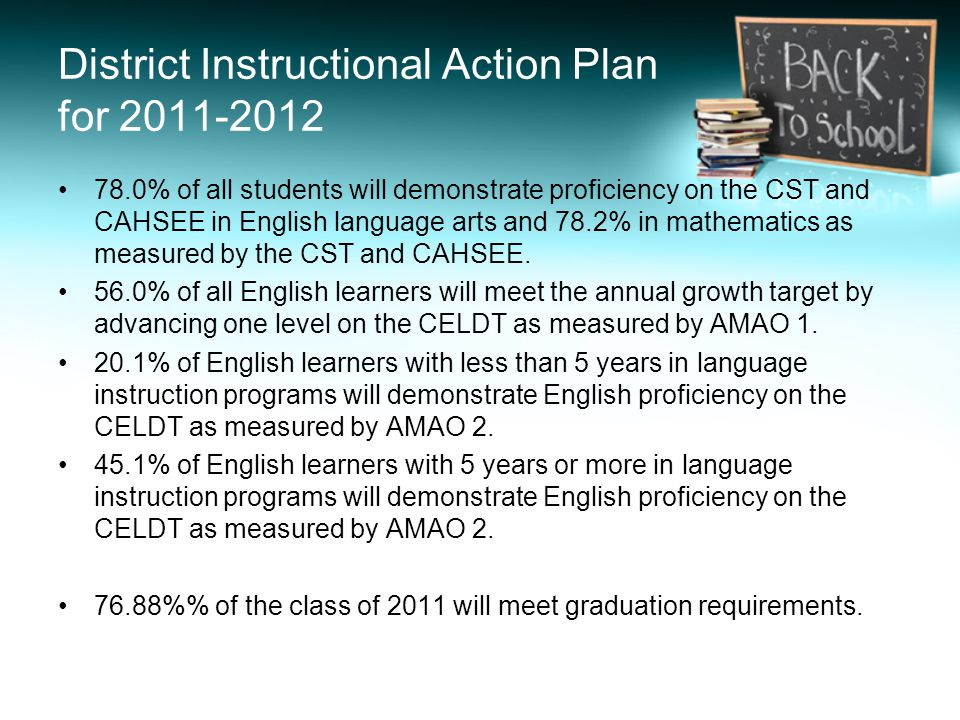 District Instructional Action Plan for % of all students will demonstrate proficiency on the CST and CAHSEE in English language arts and 78.2% in mathematics as measured by the CST and CAHSEE.