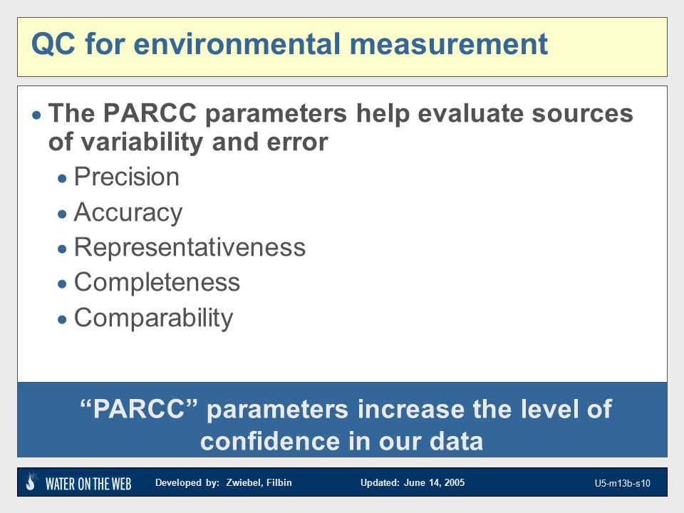 Developed by: Zwiebel, Filbin Updated: June 14, 2005 U5-m13b-s10 QC for environmental measurement  The PARCC parameters help evaluate sources of variability and error  Precision  Accuracy  Representativeness  Completeness  Comparability PARCC parameters increase the level of confidence in our data
