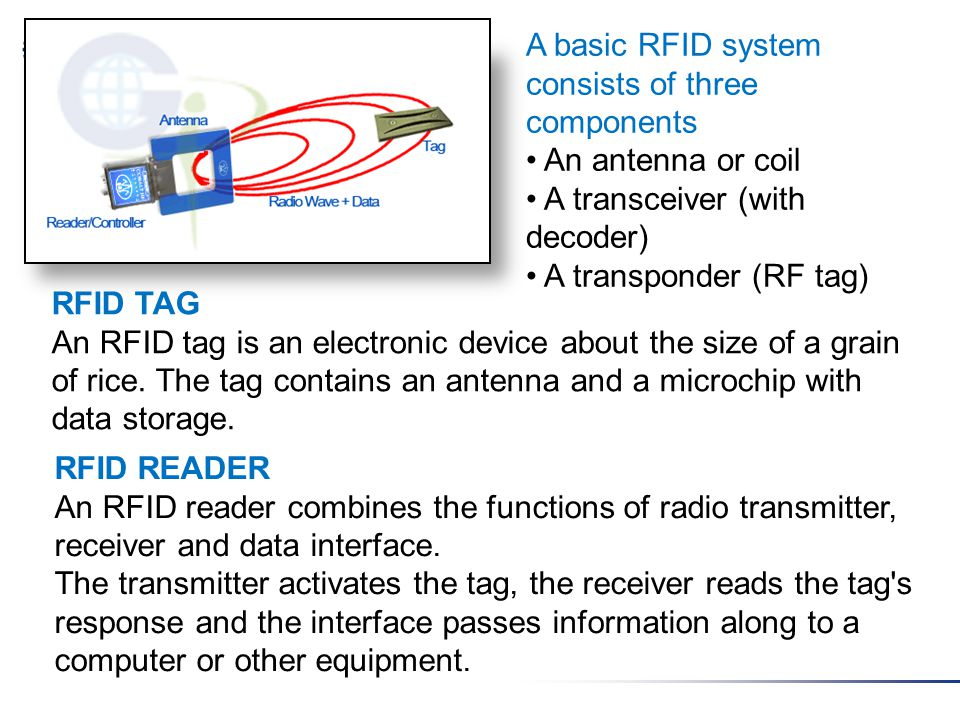 Principle of RFID What is RFID .