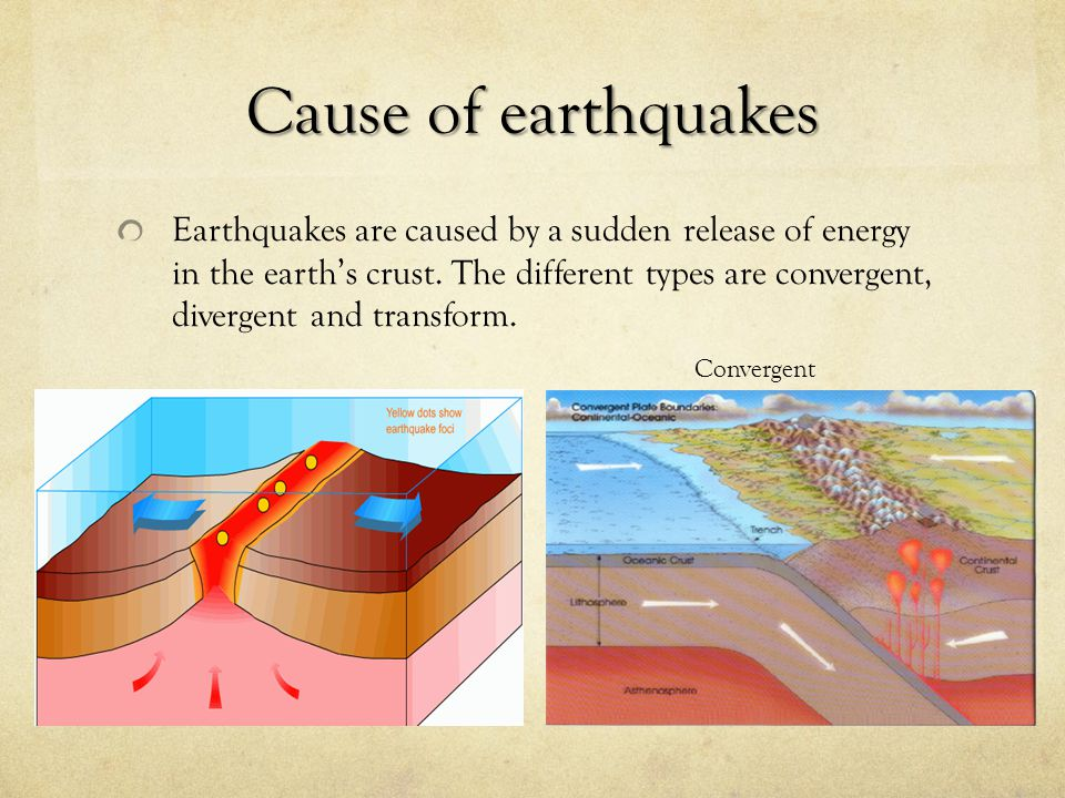 My Earthquake By Natasha Littos Contents Introduction Cause Or