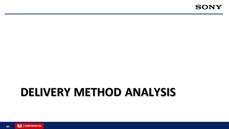 DELIVERY METHOD ANALYSIS 47