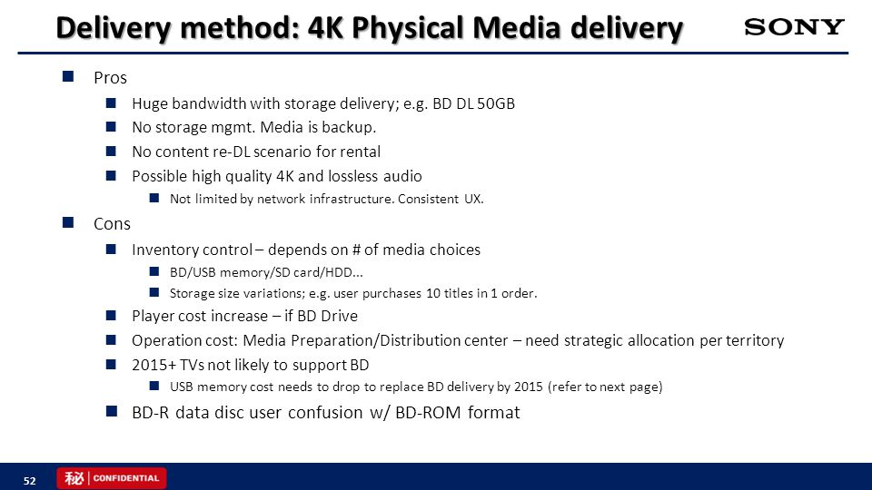 Delivery method: 4K Physical Media delivery Pros Huge bandwidth with storage delivery; e.g.