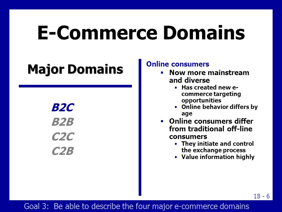 18 - 6 E-Commerce Domains B2C B2B C2C C2B Online consumers  Now more mainstream and diverse Has created new e- commerce targeting opportunities Onlin