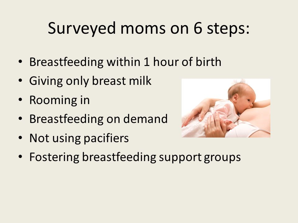 Surveyed moms on 6 steps: Breastfeeding within 1 hour of birth Giving only breast milk Rooming in Breastfeeding on demand Not using pacifiers Fostering breastfeeding support groups