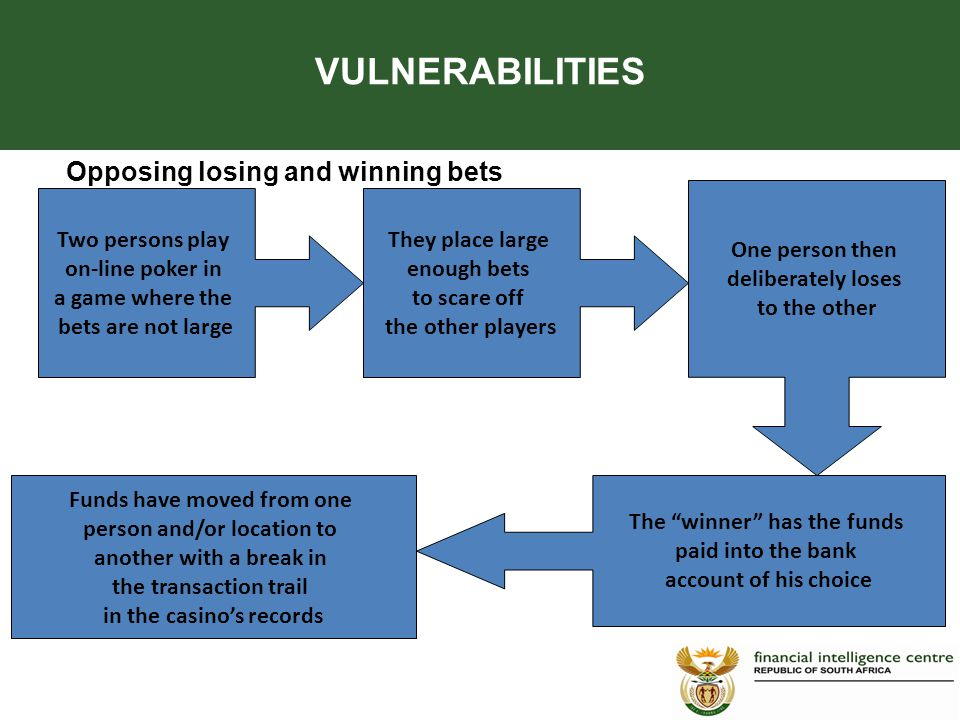 Opposing losing and winning bets VULNERABILITIES Two persons play on-line poker in a game where the bets are not large They place large enough bets to scare off the other players One person then deliberately loses to the other The winner has the funds paid into the bank account of his choice Funds have moved from one person and/or location to another with a break in the transaction trail in the casino's records