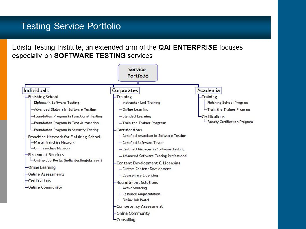 Qai global services software engineering and testing practice 9 testing service portfolio edista testing institute an extended arm of the qai enterprise focuses especially on software testing services 1betcityfo Choice Image