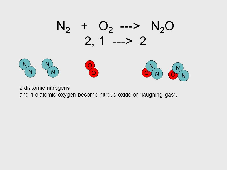 N 2 + O 2 ---> N 2 O 2, 1 ---> 2 N N O O O N N N N O N N 2 diatomic nitrogens and 1 diatomic oxygen become nitrous oxide or laughing gas .