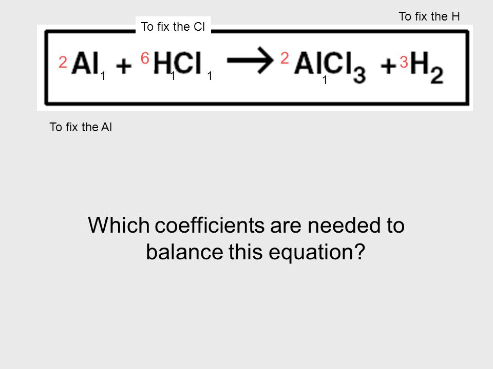 Which coefficients are needed to balance this equation.