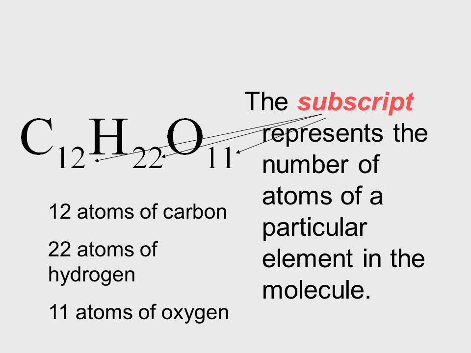 The subscript represents the number of atoms of a particular element in the molecule.
