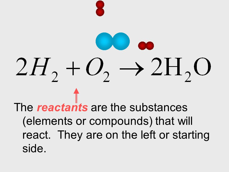 The reactants are the substances (elements or compounds) that will react.