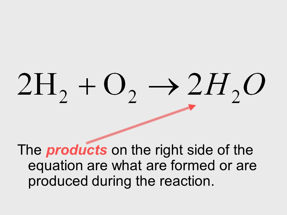 The products on the right side of the equation are what are formed or are produced during the reaction.