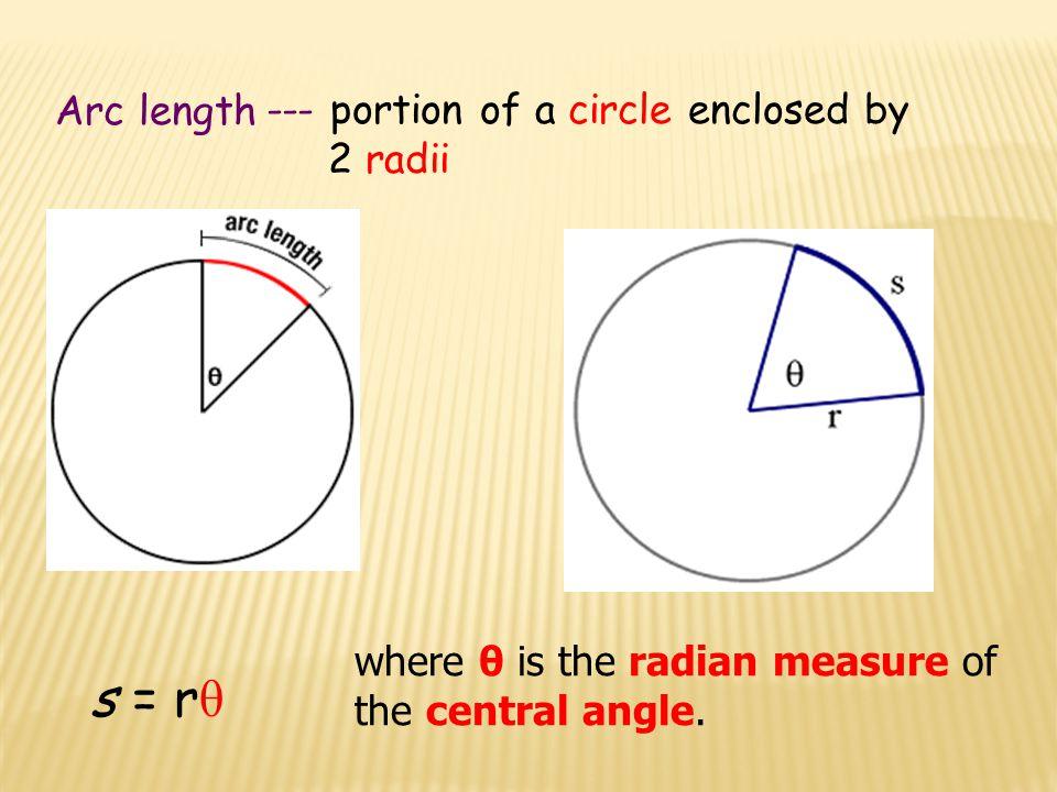AGENDA DG minutes10 minutes Notes Lesson 2 Unit 5 DG 17 Mon – Radian Measure Worksheet