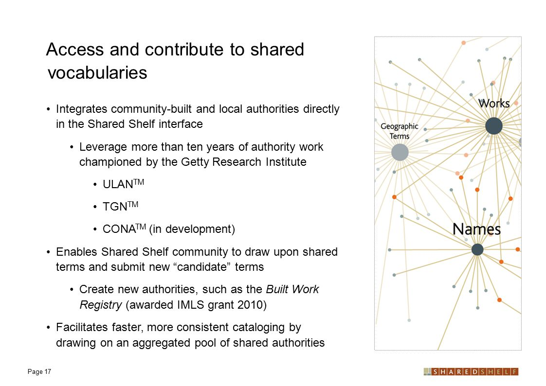 Page 17 Access and contribute to shared Integrates community-built and local authorities directly in the Shared Shelf interface Leverage more than ten years of authority work championed by the Getty Research Institute ULAN TM TGN TM CONA TM (in development) Enables Shared Shelf community to draw upon shared terms and submit new candidate terms Create new authorities, such as the Built Work Registry (awarded IMLS grant 2010) Facilitates faster, more consistent cataloging by drawing on an aggregated pool of shared authorities vocabularies