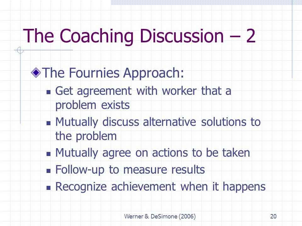 Werner & DeSimone (2006)20 The Coaching Discussion – 2 The Fournies Approach: Get agreement with worker that a problem exists Mutually discuss alterna