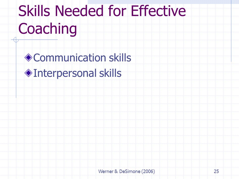 Werner & DeSimone (2006)25 Skills Needed for Effective Coaching Communication skills Interpersonal skills