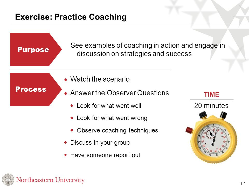Exercise: Practice Coaching 20 minutes TIME Process Purpose See examples of coaching in action and engage in discussion on strategies and success  Watch the scenario  Answer the Observer Questions  Look for what went well  Look for what went wrong  Observe coaching techniques  Discuss in your group  Have someone report out 12