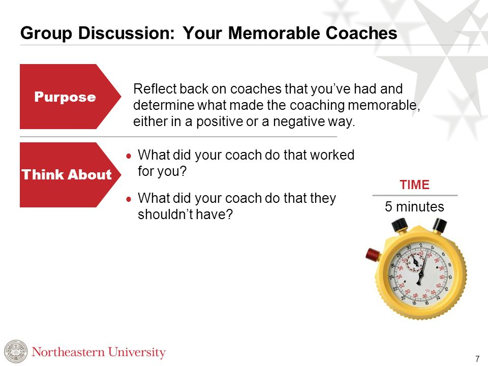 Group Discussion: Your Memorable Coaches 5 minutes TIME Think About Purpose Reflect back on coaches that you've had and determine what made the coaching memorable, either in a positive or a negative way.