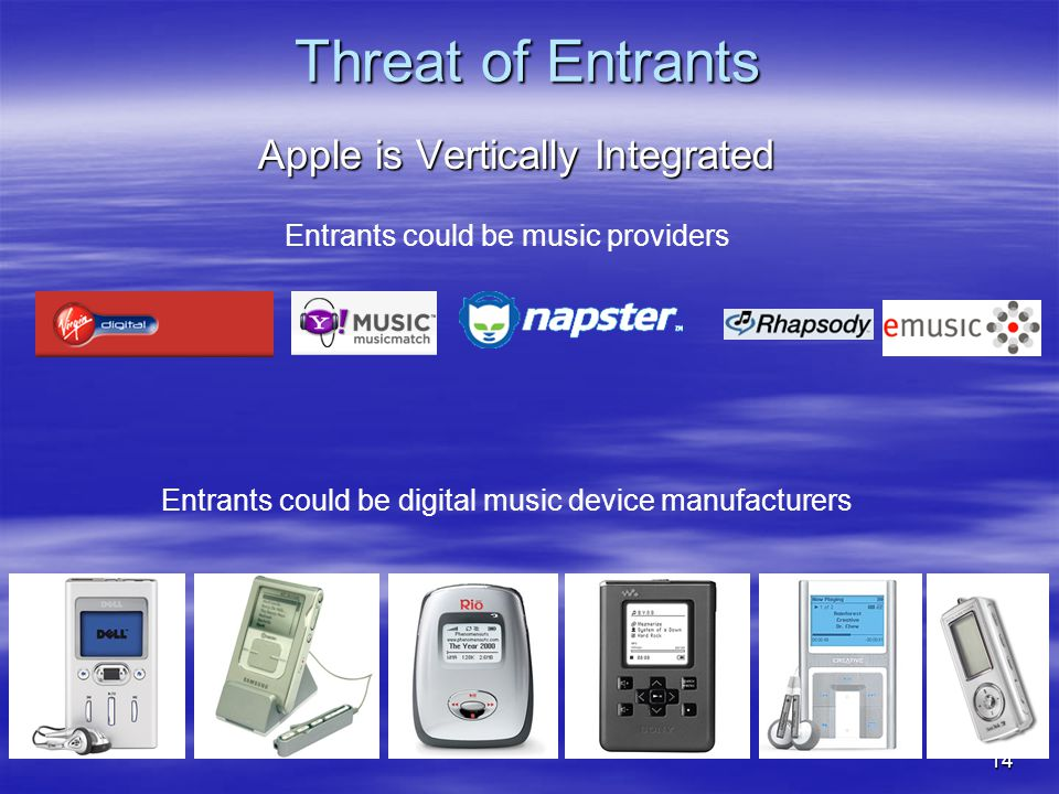 14 Threat of Entrants Apple is Vertically Integrated Entrants could be music providers Entrants could be digital music device manufacturers