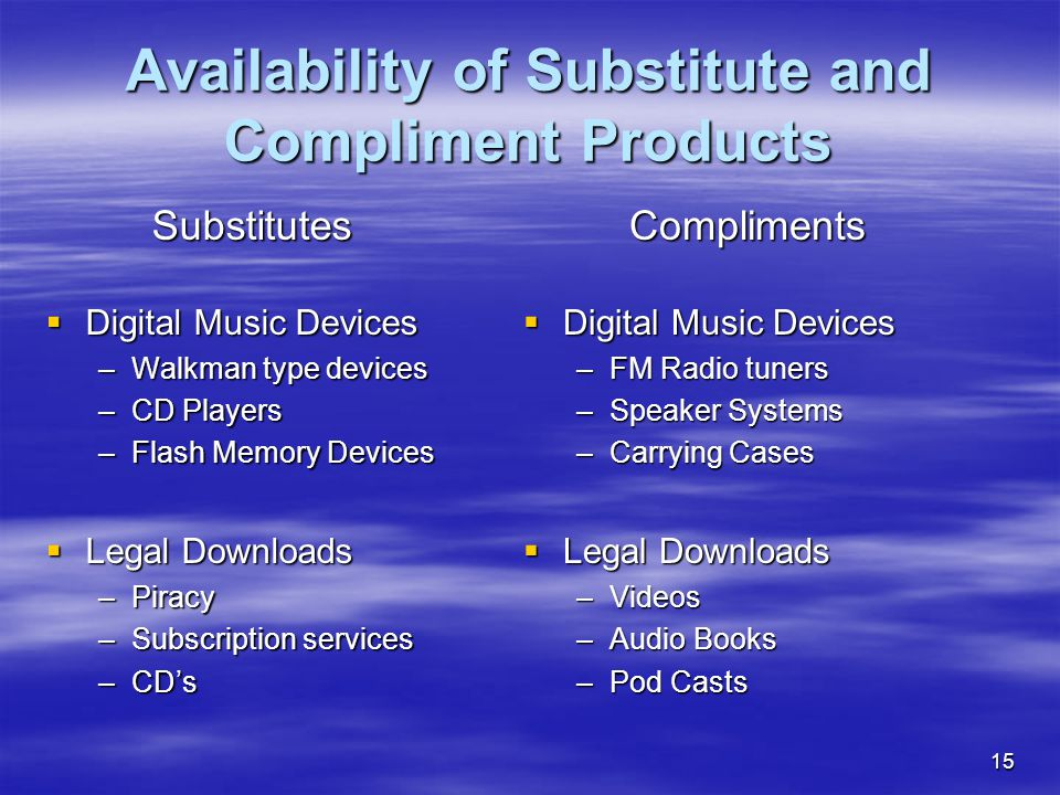 15 Availability of Substitute and Compliment Products Substitutes  Digital Music Devices –Walkman type devices –CD Players –Flash Memory Devices  Legal Downloads –Piracy –Subscription services –CD's Compliments  Digital Music Devices –FM Radio tuners –Speaker Systems –Carrying Cases  Legal Downloads –Videos –Audio Books –Pod Casts