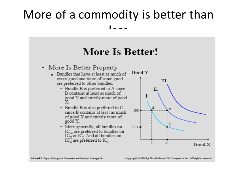 More of a commodity is better than less
