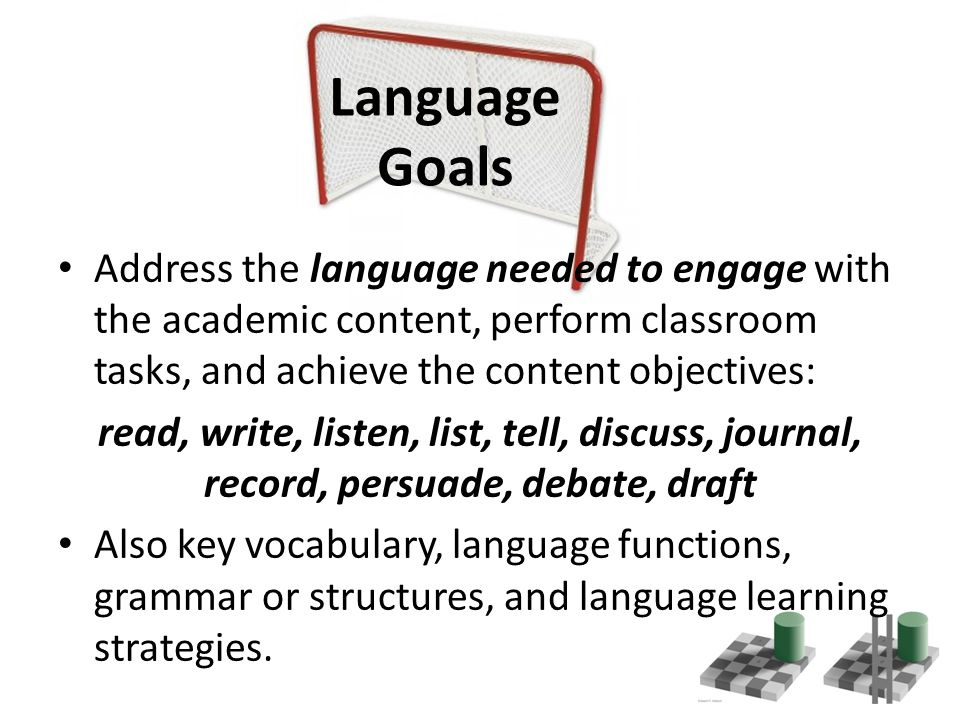 Address the language needed to engage with the academic content, perform classroom tasks, and achieve the content objectives: read, write, listen, list, tell, discuss, journal, record, persuade, debate, draft Also key vocabulary, language functions, grammar or structures, and language learning strategies.