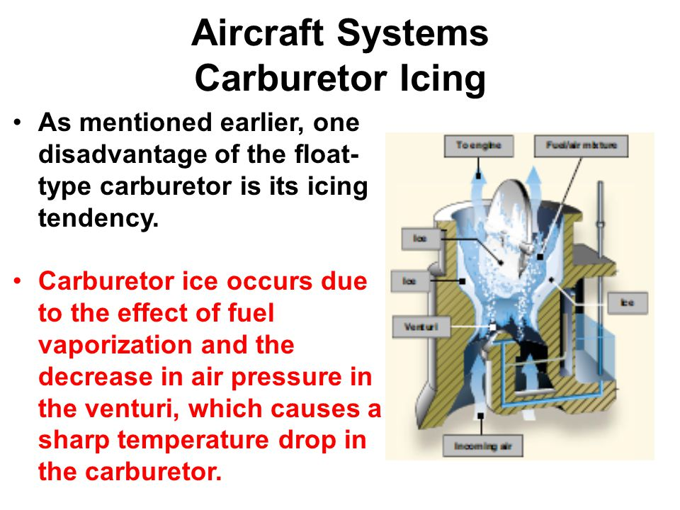 Aircraft Systems Carburetor Icing As mentioned earlier, one disadvantage of the float- type carburetor is its icing tendency.