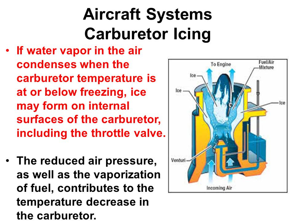 Aircraft Systems Carburetor Icing If water vapor in the air condenses when the carburetor temperature is at or below freezing, ice may form on internal surfaces of the carburetor, including the throttle valve.