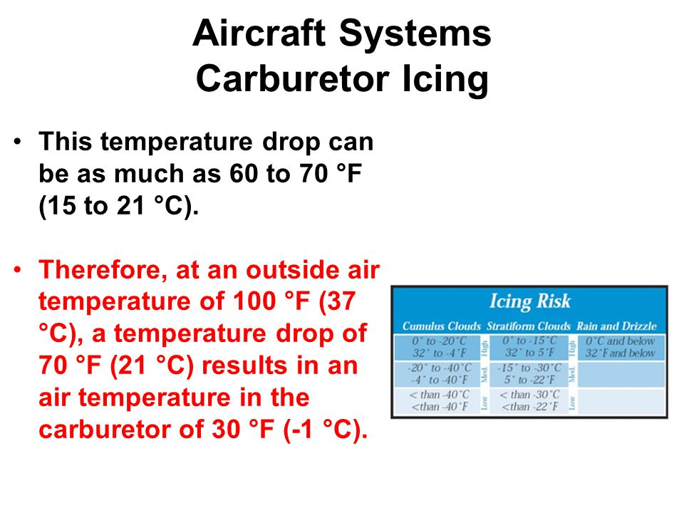 Aircraft Systems Carburetor Icing This temperature drop can be as much as 60 to 70 °F (15 to 21 °C).