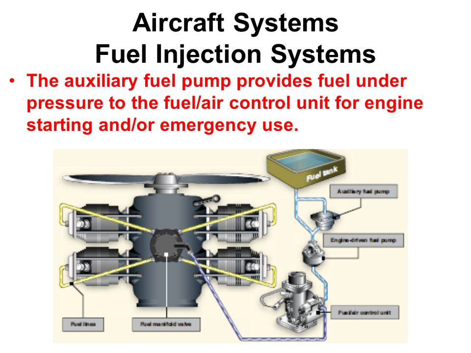 Aircraft Systems Fuel Injection Systems The auxiliary fuel pump provides fuel under pressure to the fuel/air control unit for engine starting and/or emergency use.
