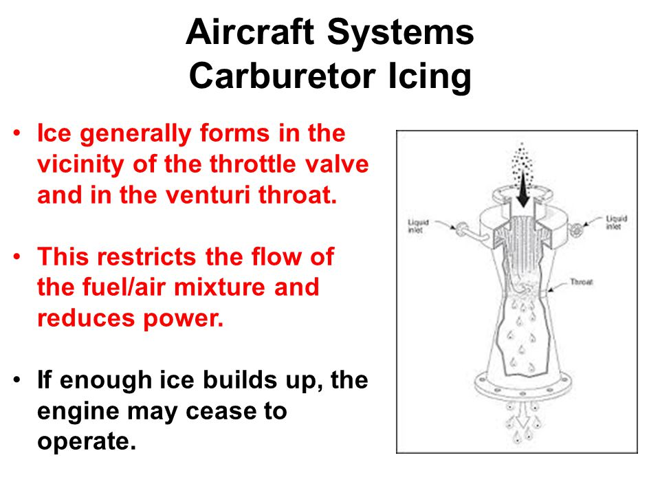 Aircraft Systems Carburetor Icing Ice generally forms in the vicinity of the throttle valve and in the venturi throat.