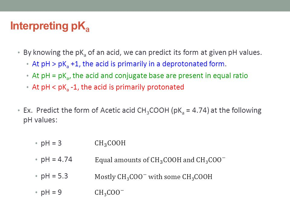 Interpreting pK a By knowing the pK a of an acid, we can predict its form at given pH values.