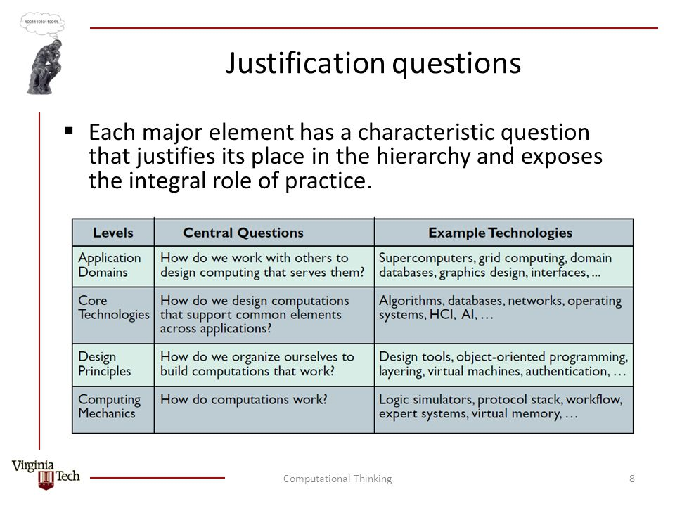 Justification questions  Each major element has a characteristic question that justifies its place in the hierarchy and exposes the integral role of practice.