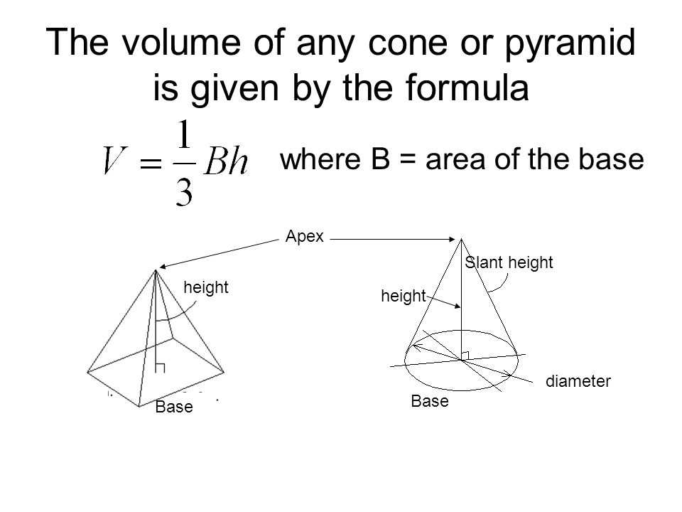 The volume of any cone or pyramid is given by the formula height Base Slant height diameter height Base where B = area of the base Apex