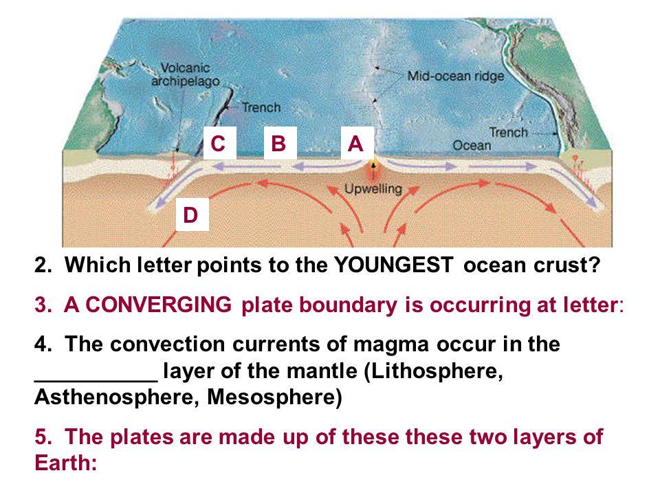 essays on plate tectonics