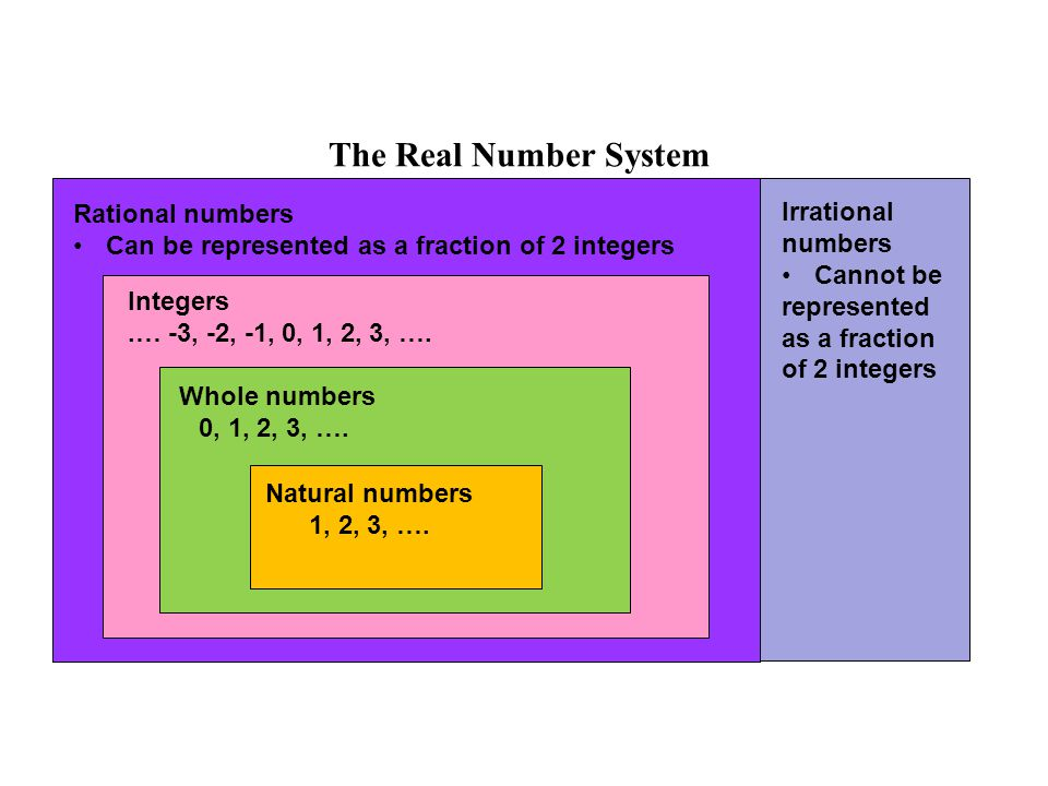 The Real Number System Natural numbers 1, 2, 3, ….