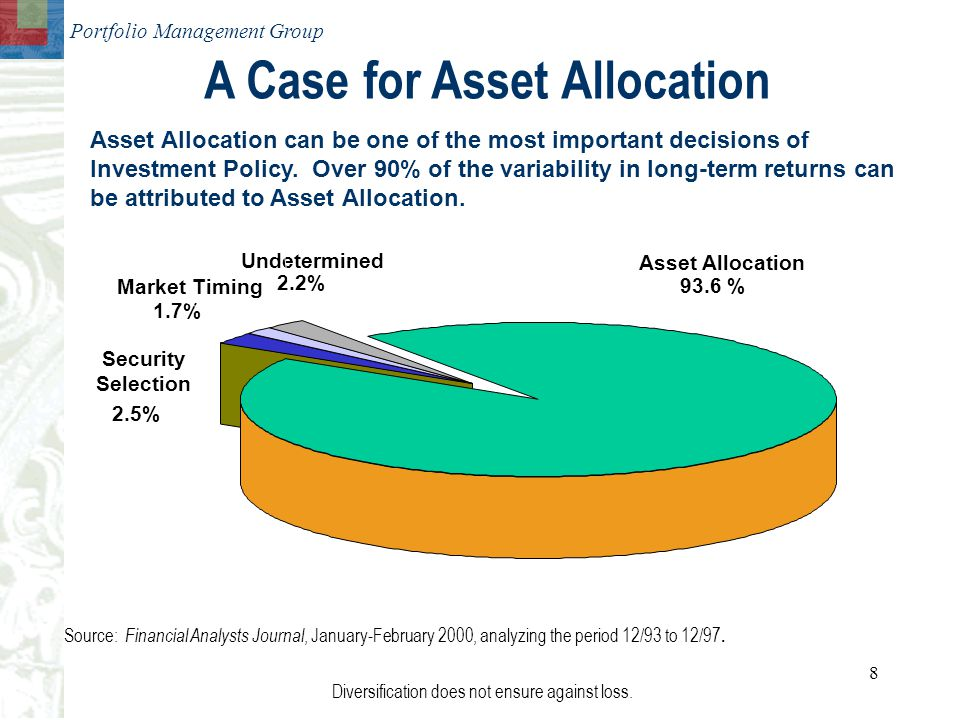 Portfolio Management Group 8 Asset Allocation can be one of the most important decisions of Investment Policy.
