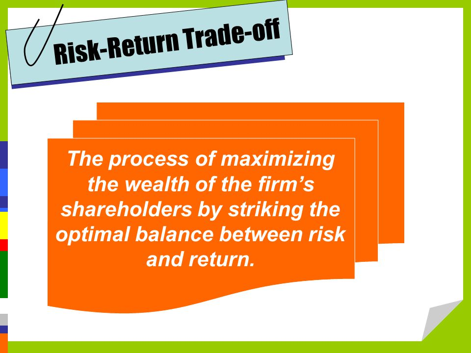 Risk-Return Trade-off The process of maximizing the wealth of the firm's shareholders by striking the optimal balance between risk and return.