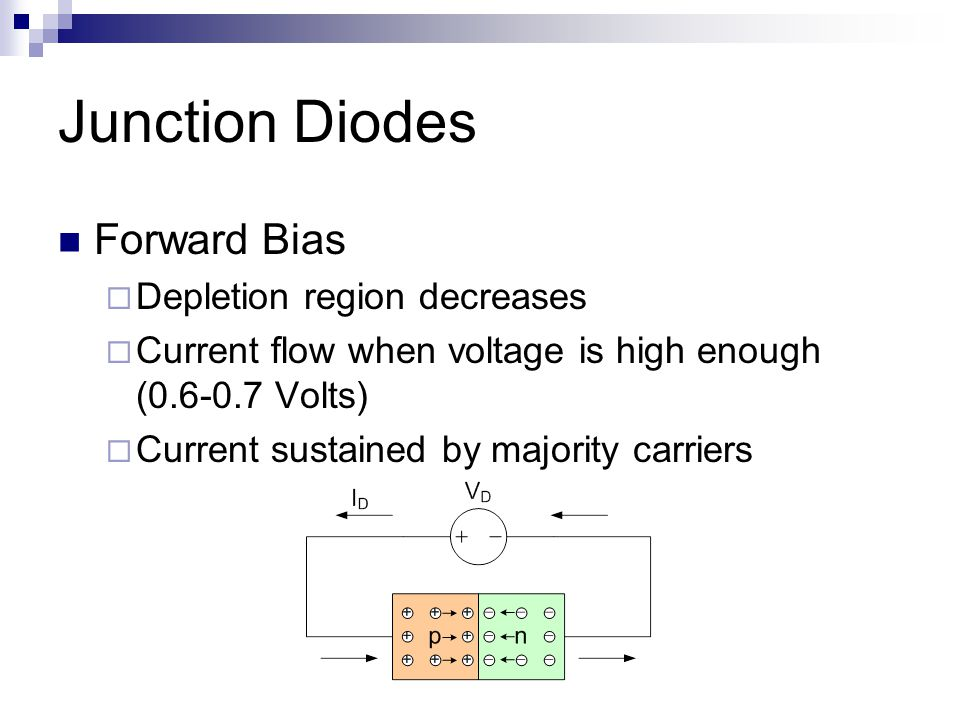 Junction Diodes Forward Bias  Depletion region decreases  Current flow when voltage is high enough (0.6-0.7 Volts)  Current sustained by majority carriers