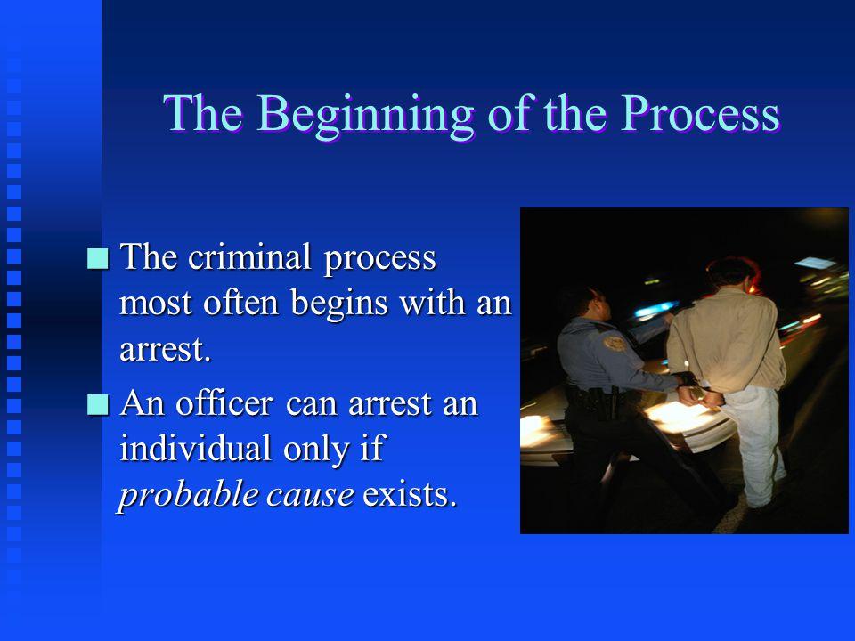 OVERVIEW OF THE CRIMINAL JUSTICE PROCESS n Observation or report of a crime n Investigation n *Arrest* n Prosecution n Trial n Sentencing n Appeal n Service of sentence n Release