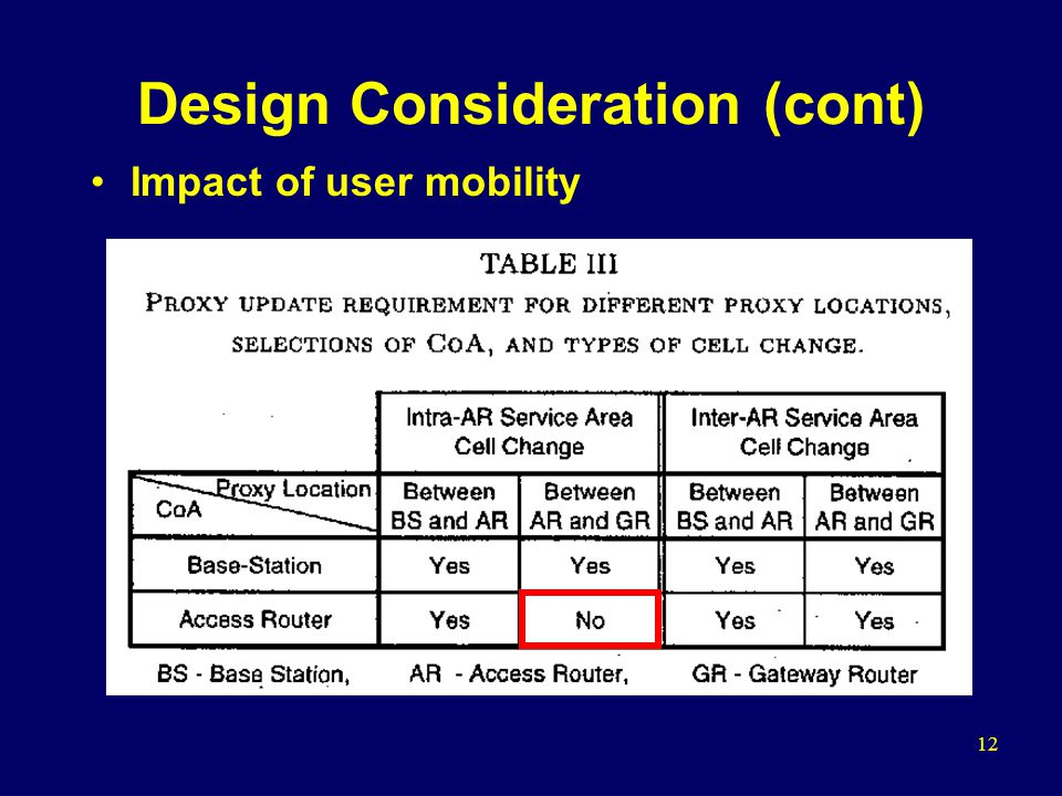 12 Design Consideration (cont) Impact of user mobility