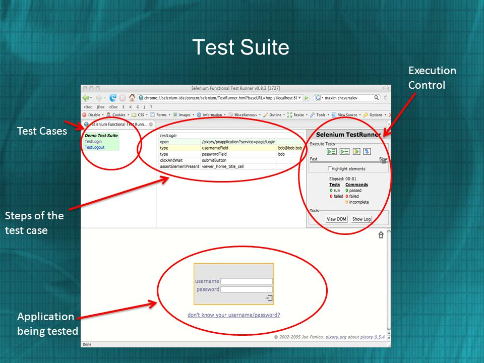 Test Suite Execution Control Test Cases Steps of the test case Application being tested