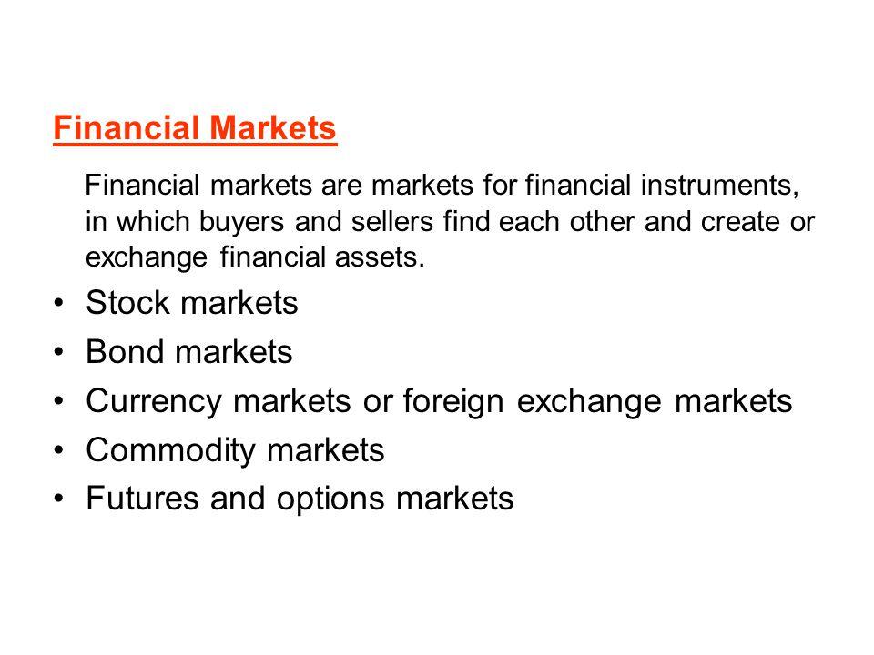 Opciones de mercado de acciones de la india