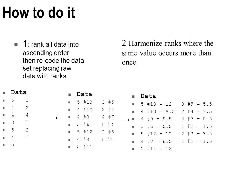 How to do it 1 : rank all data into ascending order, then re-code the data set replacing raw data with ranks.