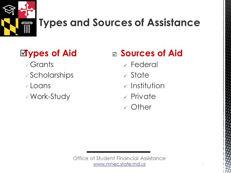  Types of Aid Grants Scholarships Loans Work-Study 3 Types and Sources of Assistance  Sources of Aid Federal State Institution Private Other Office of Student Financial Assistance