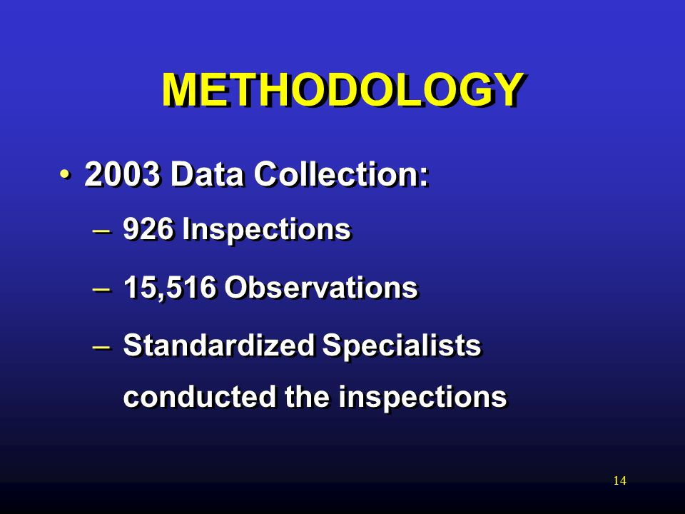 14 METHODOLOGY 2003 Data Collection: – 926 Inspections – 15,516 Observations – Standardized Specialists conducted the inspections 2003 Data Collection: – 926 Inspections – 15,516 Observations – Standardized Specialists conducted the inspections