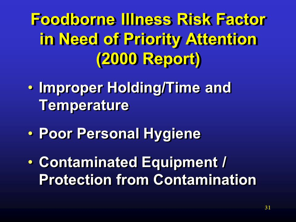 31 Foodborne Illness Risk Factor in Need of Priority Attention (2000 Report) Improper Holding/Time and Temperature Poor Personal Hygiene Contaminated Equipment / Protection from Contamination Improper Holding/Time and Temperature Poor Personal Hygiene Contaminated Equipment / Protection from Contamination