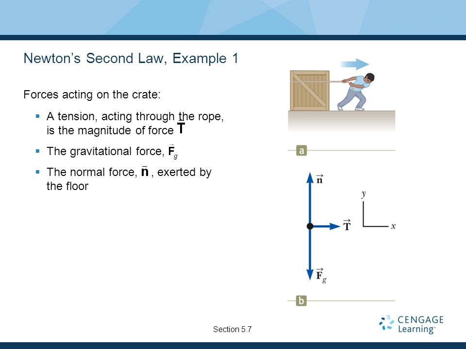 Newton's Second Law, Example 1 Forces acting on the crate:  A tension, acting through the rope, is the magnitude of force  The gravitational force,  The normal force,, exerted by the floor Section 5.7